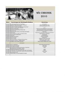 thumbnail of 2010-01-02 WK-Chronik Inhaltsverzeichnis